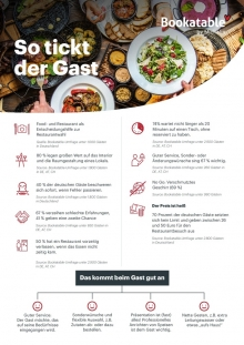 So ticken Restaurant-Gäste: Do's & Don'ts (FOTO)